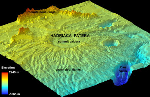 Elevation map of Mars near the Hadriaca Patera.